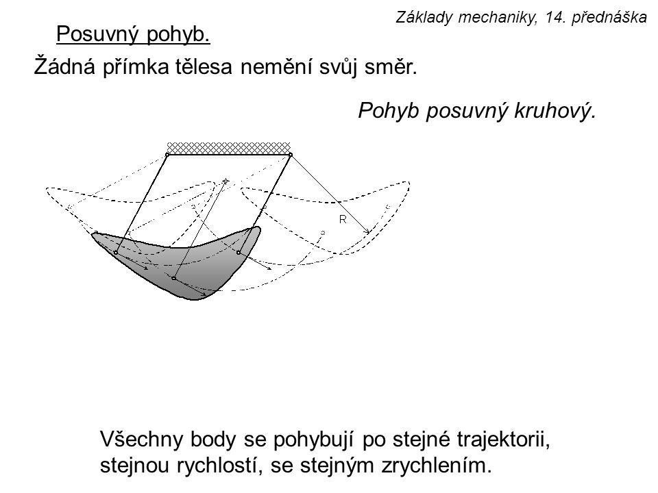 Posuvný pohyb. Žádná přímka tělesa nemění svůj směr. Všechny body se pohybují po stejné trajektorii, stejnou rychlostí, se stejným zrychlením. Pohyb p
