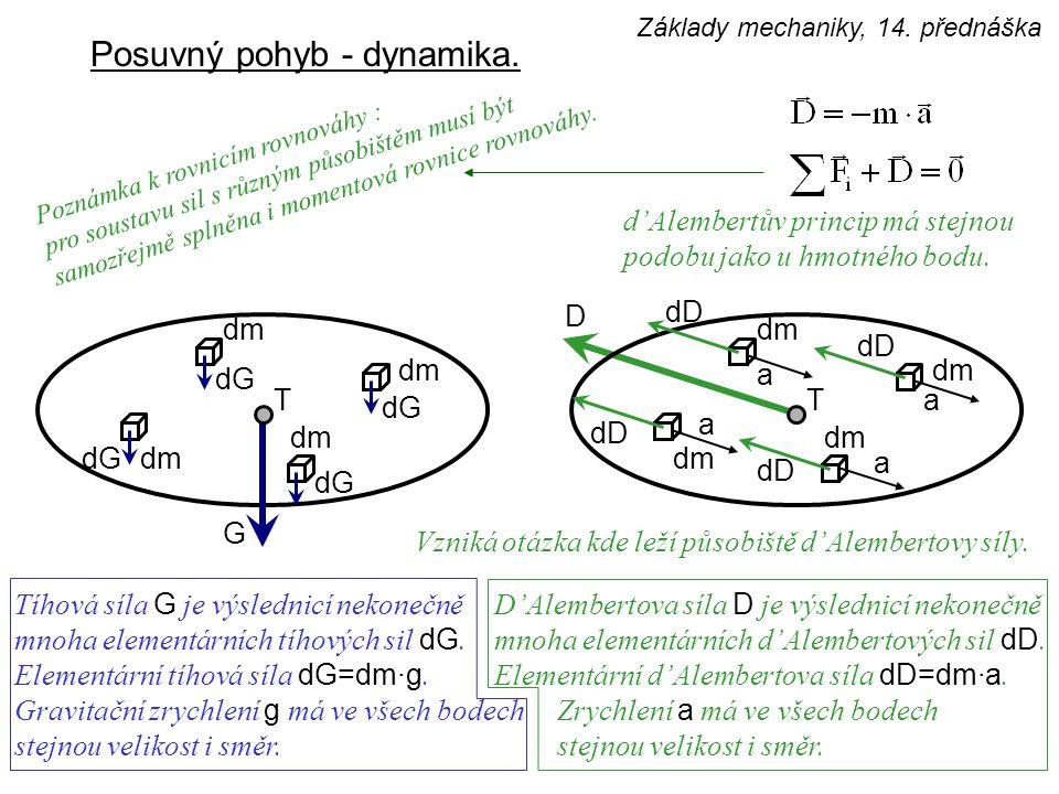 Posuvný pohyb - dynamika. dm a a a a dD D T d'Alembertův princip má stejnou podobu jako u hmotného bodu. Vzniká otázka kde leží působiště d'Alembertov
