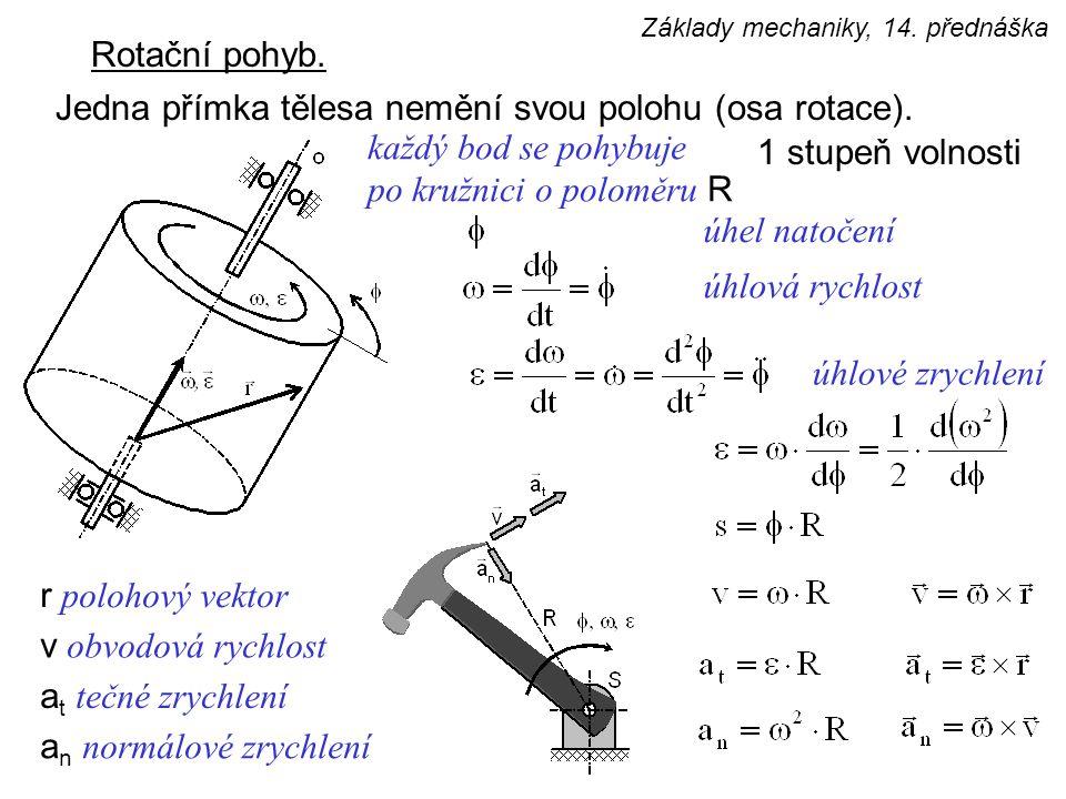 každý bod se pohybuje po kružnici o poloměru R Rotační pohyb. Jedna přímka tělesa nemění svou polohu (osa rotace). 1 stupeň volnosti úhel natočení úhl