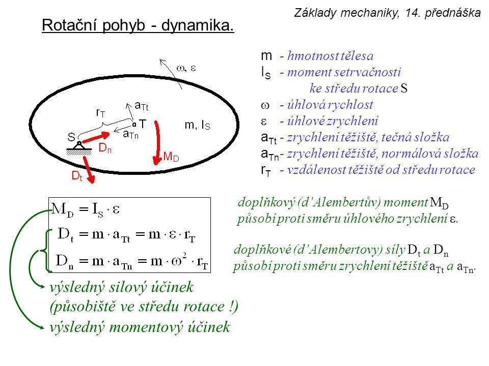 Rotační pohyb - dynamika. výsledný silový účinek (působiště ve středu rotace !) výsledný momentový účinek doplňkový (d'Alembertův) moment M D působí p
