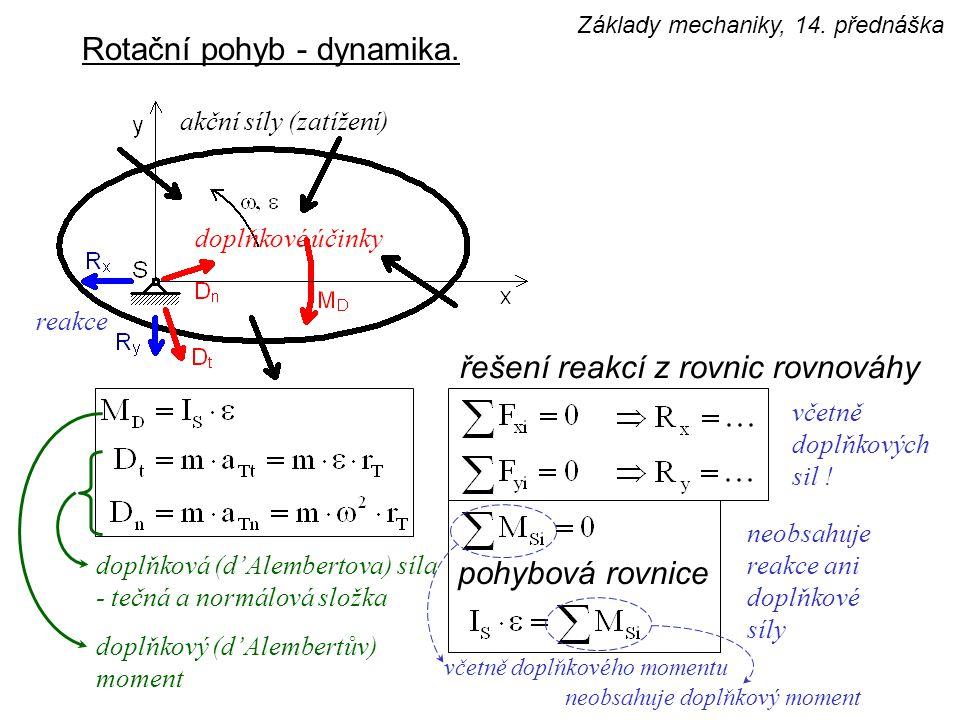 Rotační pohyb - dynamika. pohybová rovnice řešení reakcí z rovnic rovnováhy doplňková (d'Alembertova) síla - tečná a normálová složka doplňkový (d'Ale