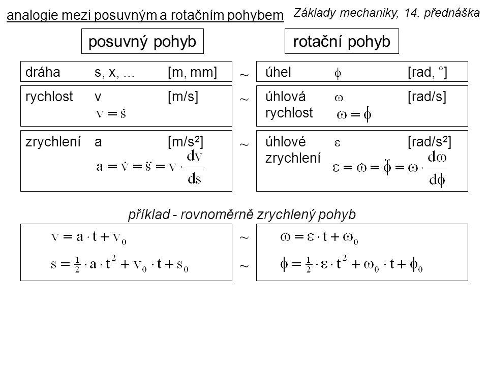 analogie mezi posuvným a rotačním pohybem rotační pohybposuvný pohyb dráha[m, mm]s, x,... ~ úhel[rad, °]  rychlost[m/s]v ~ úhlová rychlost [rad/s] 