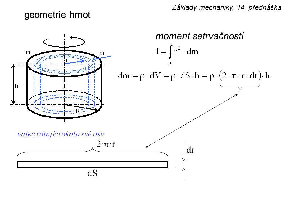 geometrie hmot moment setrvačnosti válec rotující okolo své osy dr 2·  ·r dS Základy mechaniky, 14. přednáška