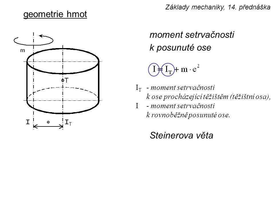 geometrie hmot moment setrvačnosti k posunuté ose Steinerova věta I T - moment setrvačnosti k ose procházející těžištěm (těžištní osa), I- moment setr