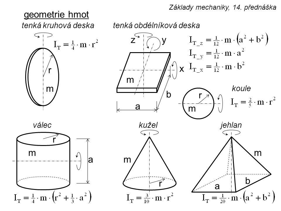 geometrie hmot r m tenká kruhová deska a m b tenká obdélníková deska x zy r m a válec r m kuželjehlan a m b r m koule Základy mechaniky, 14. přednáška