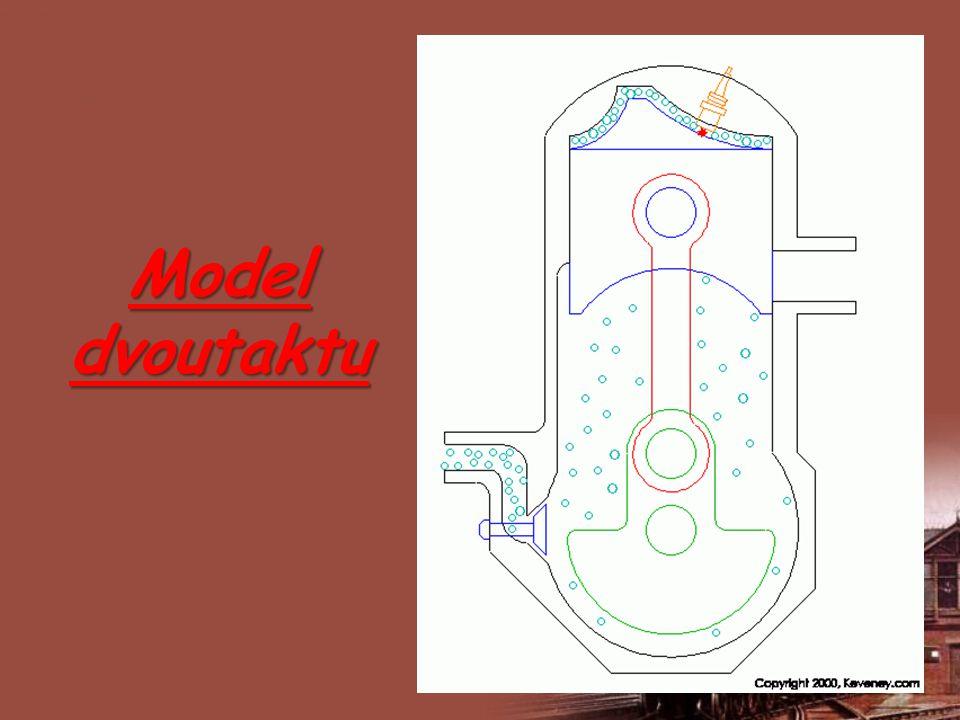 Model dvoutaktu