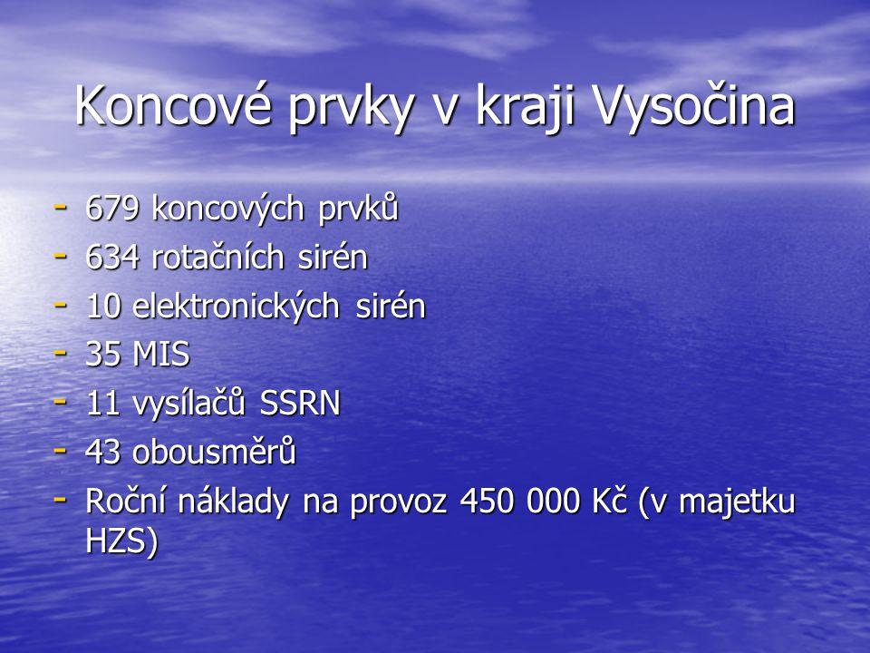 Jednotný systém varování a vyrozumění - Vyrozumívací centra - Telekomunikační sítě - Koncové prvky - Systém selektivního rádiové návěštění - Program C