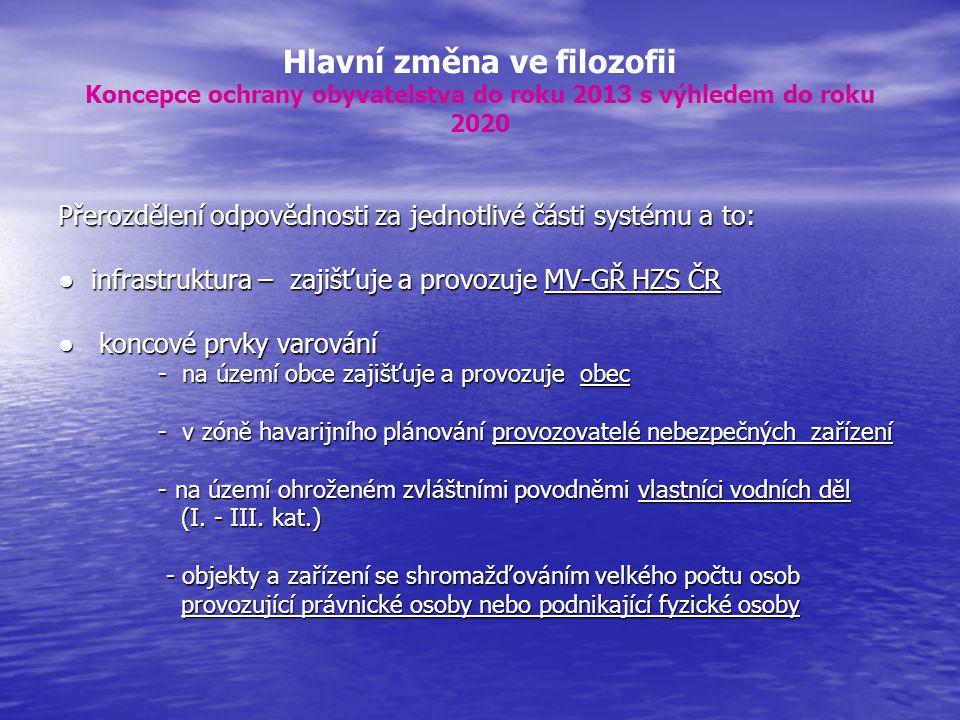 Počet koncových prvků v ČR počet rozhlasů1.000 počet rotačních sirén4.500 počet elektronických sirén1.000 Celkem 6.500 počet obcí nad 500 obyv. 2.659
