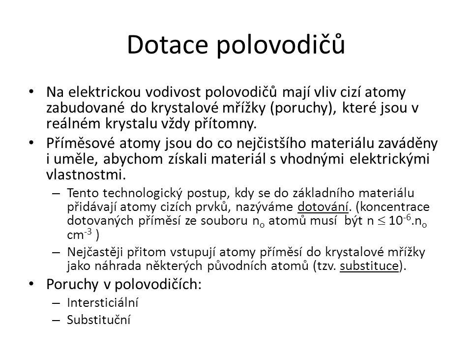 Dotace polovodičů Na elektrickou vodivost polovodičů mají vliv cizí atomy zabudované do krystalové mřížky (poruchy), které jsou v reálném krystalu vžd