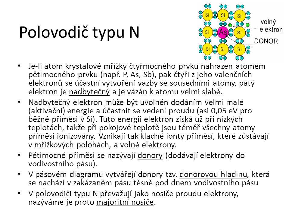 Polovodič typu N Je-li atom krystalové mřížky čtyřmocného prvku nahrazen atomem pětimocného prvku (např. P, As, Sb), pak čtyři z jeho valenčních elekt