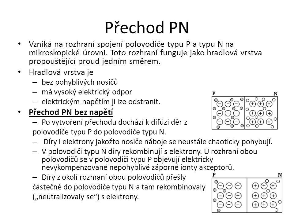 Přechod PN Vzniká na rozhraní spojení polovodiče typu P a typu N na mikroskopické úrovni. Toto rozhraní funguje jako hradlová vrstva propouštějící pro