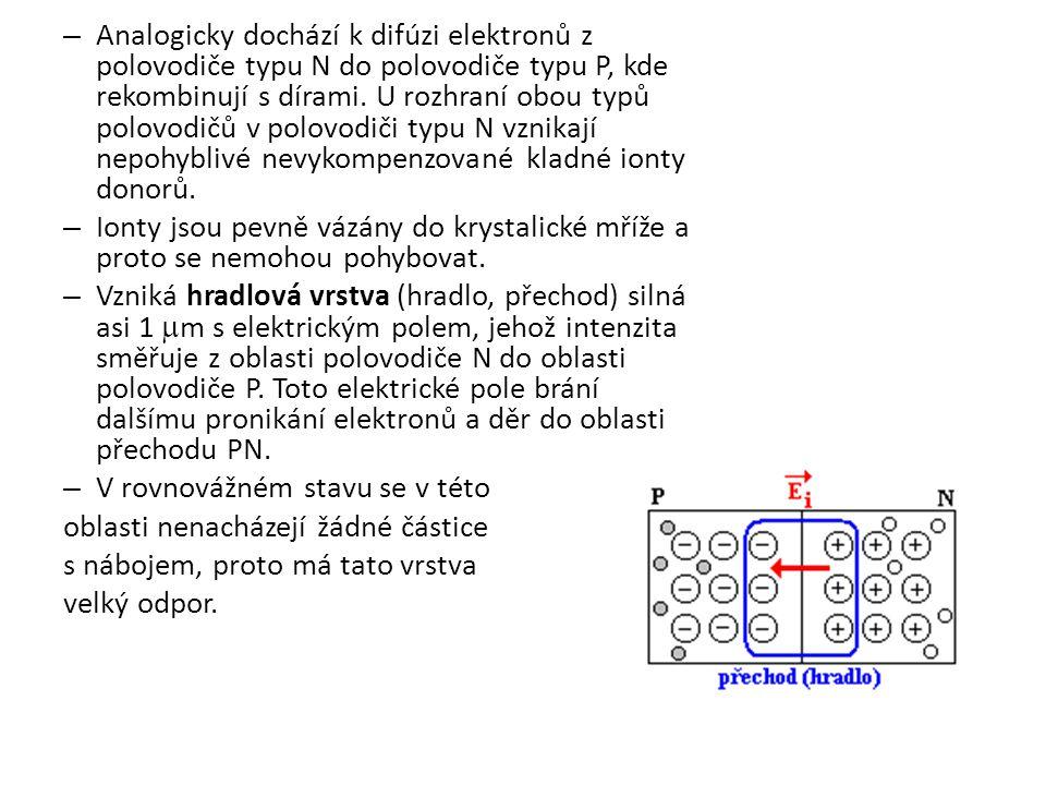 – Analogicky dochází k difúzi elektronů z polovodiče typu N do polovodiče typu P, kde rekombinují s dírami.