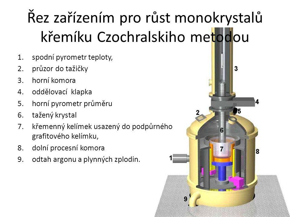 Řez zařízením pro růst monokrystalů křemíku Czochralskiho metodou 1.spodní pyrometr teploty, 2.průzor do tažičky 3.horní komora 4.oddělovací klapka 5.horní pyrometr průměru 6.tažený krystal 7.křemenný kelímek usazený do podpůrného grafitového kelímku, 8.dolní procesní komora 9.odtah argonu a plynných zplodin.