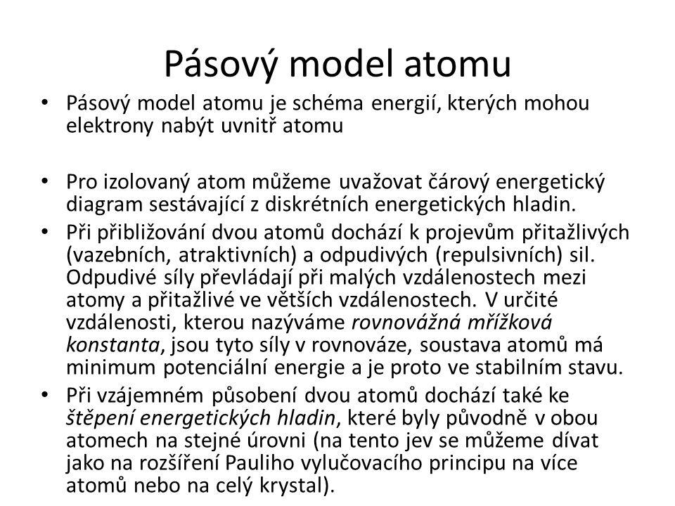Pásový model atomu Pásový model atomu je schéma energií, kterých mohou elektrony nabýt uvnitř atomu Pro izolovaný atom můžeme uvažovat čárový energetický diagram sestávající z diskrétních energetických hladin.