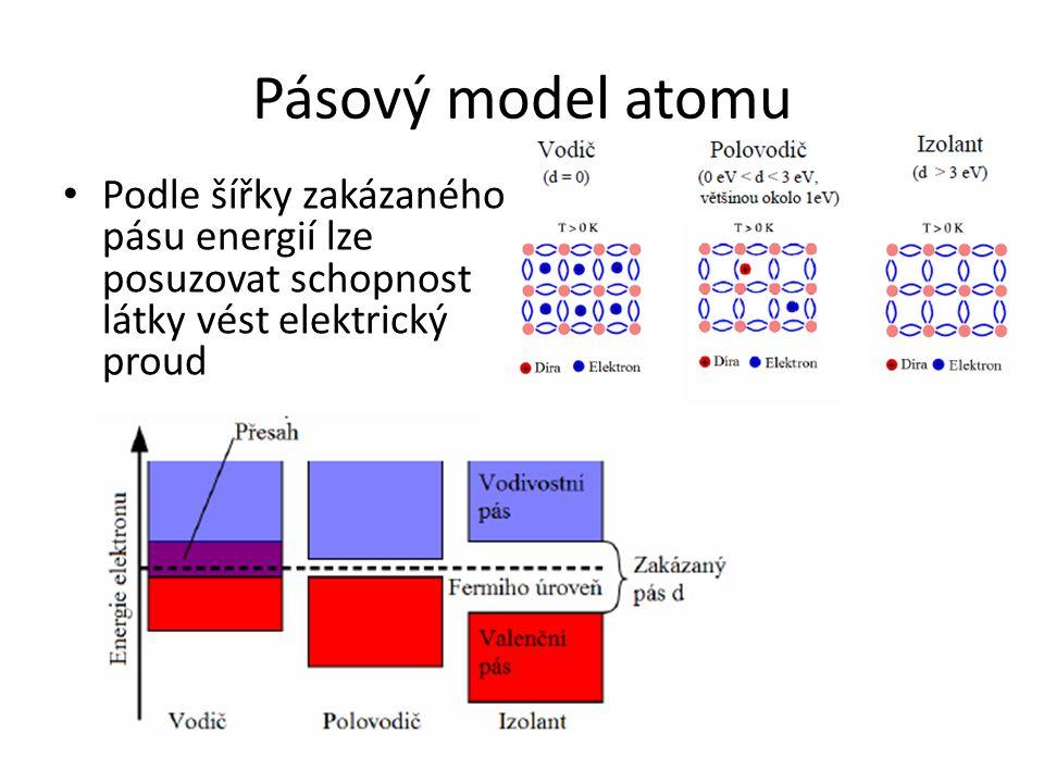 Pásový model atomu Podle šířky zakázaného pásu energií lze posuzovat schopnost látky vést elektrický proud