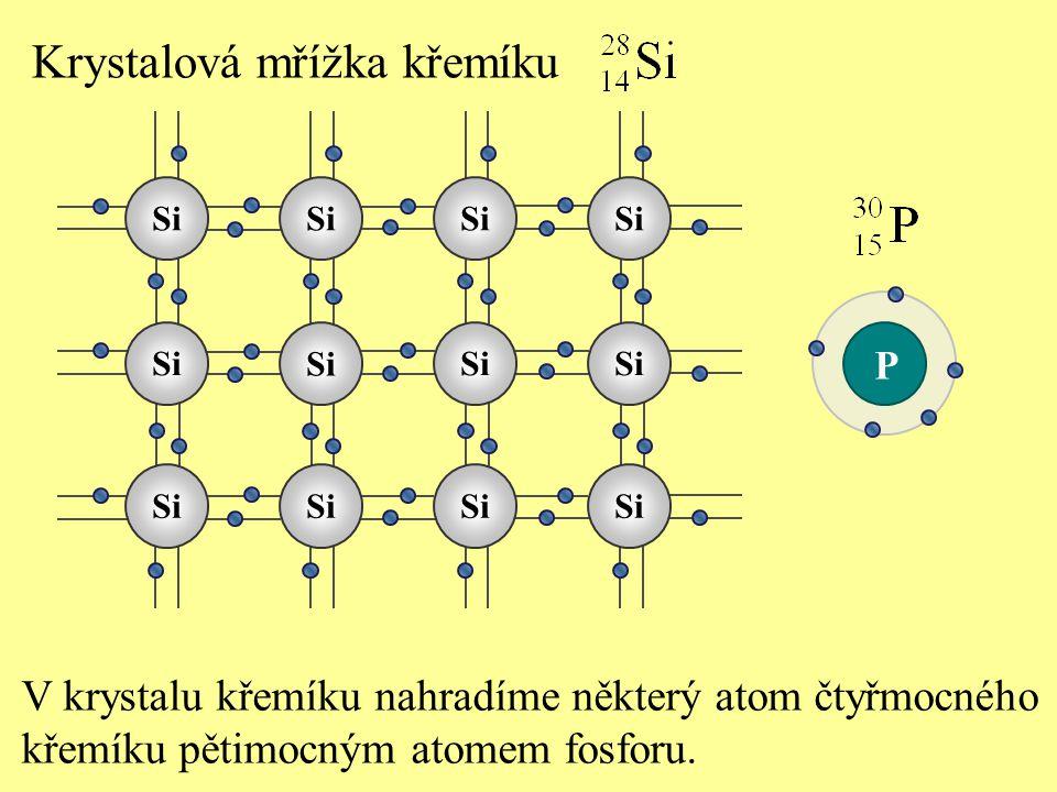 Si Krystalová mřížka křemíku V krystalu křemíku nahradíme některý atom čtyřmocného křemíku pětimocným atomem fosforu. P