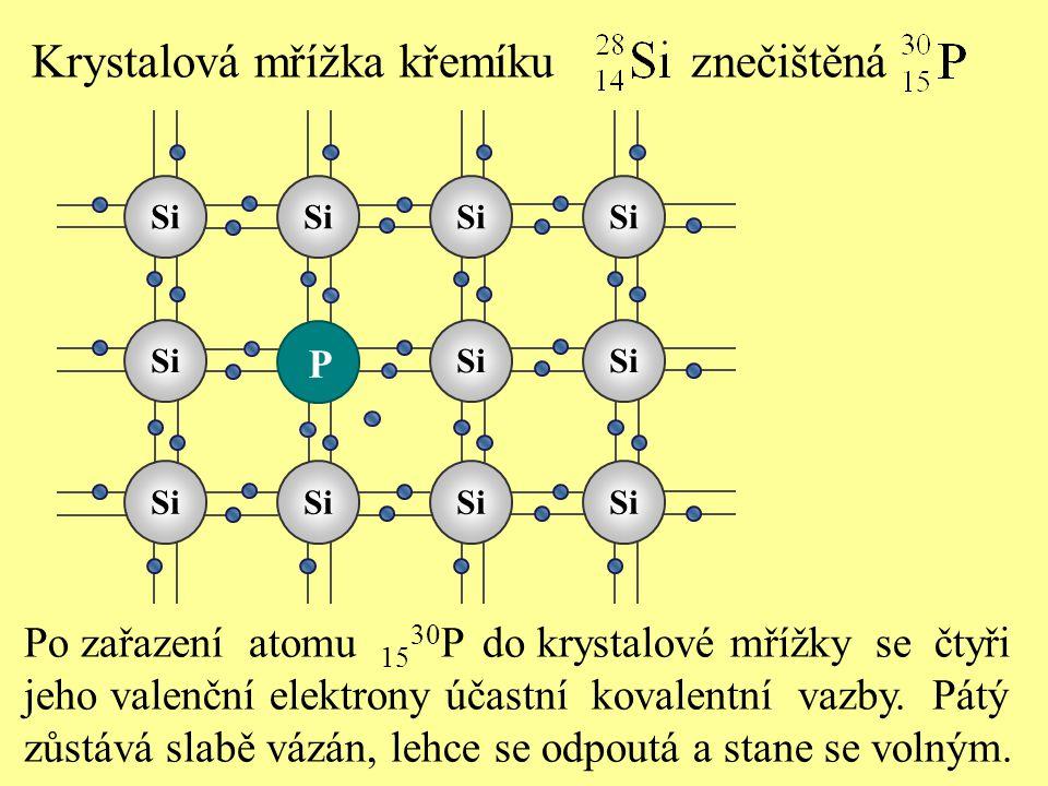 Si P Krystalová mřížka křemíku znečištěná Po zařazení atomu 15 30 P do krystalové mřížky se čtyři jeho valenční elektrony účastní kovalentní vazby. Pá
