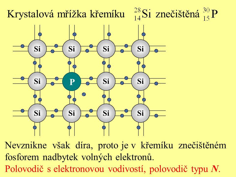 Si P Krystalová mřížka křemíku znečištěná Nevznikne však díra, proto je v křemíku znečištěném fosforem nadbytek volných elektronů. Polovodič s elektro