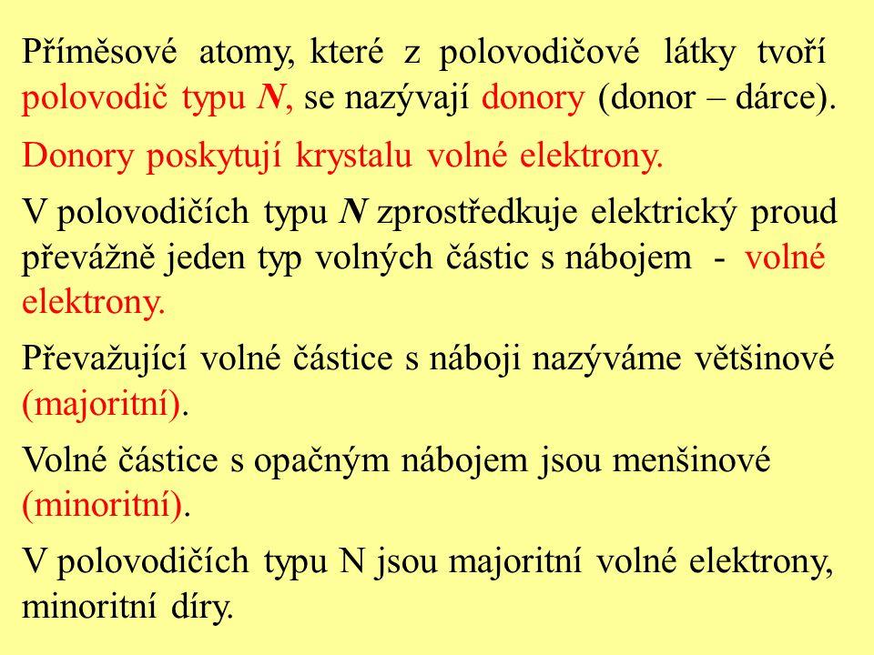 Příměsové atomy, které z polovodičové látky tvoří polovodič typu N, se nazývají donory (donor – dárce). Donory poskytují krystalu volné elektrony. V p