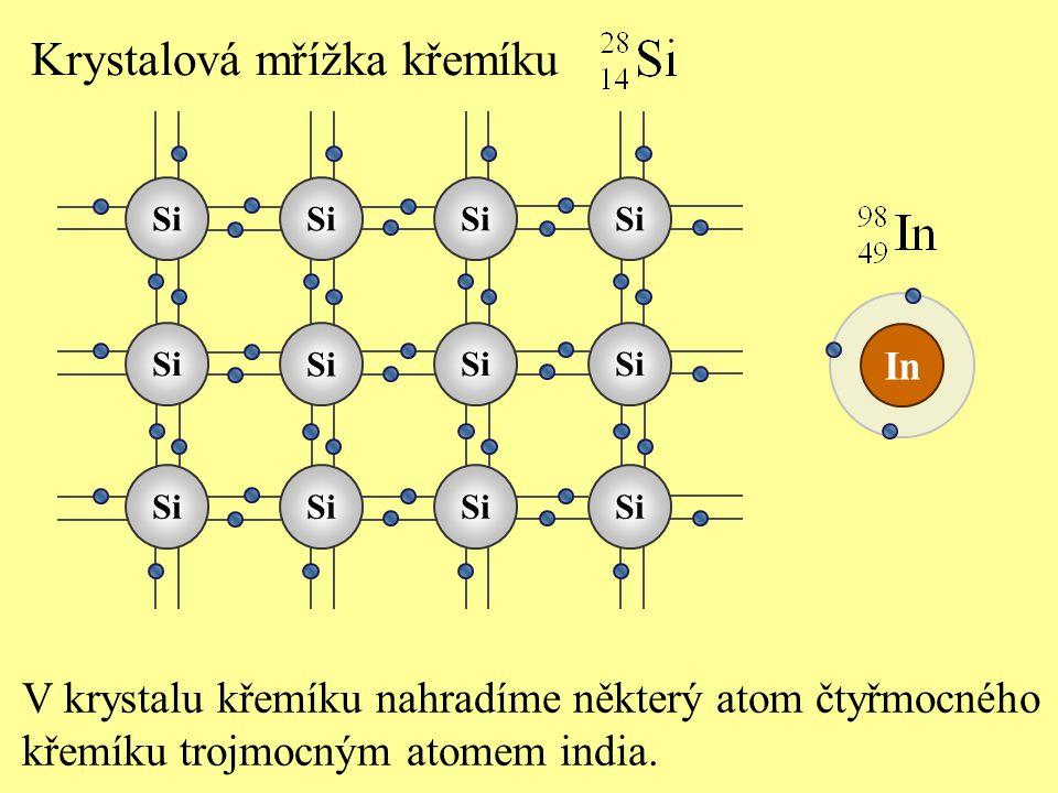 V krystalu křemíku nahradíme některý atom čtyřmocného křemíku trojmocným atomem india. Si Krystalová mřížka křemíku In