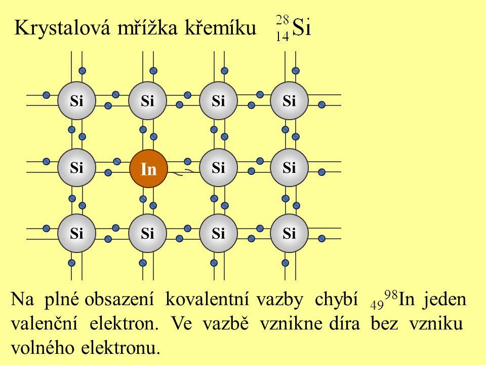 Krystalová mřížka křemíku Na plné obsazení kovalentní vazby chybí 49 98 In jeden valenční elektron. Ve vazbě vznikne díra bez vzniku volného elektronu