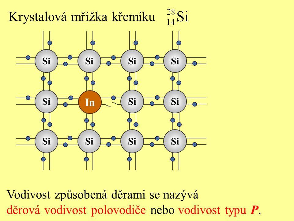 Krystalová mřížka křemíku Si In Vodivost způsobená děrami se nazývá děrová vodivost polovodiče nebo vodivost typu P.