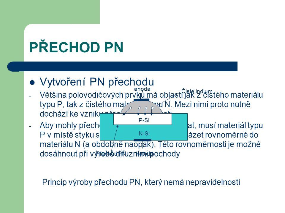Polovodič PN bez připojeného napětí Polovodič PPolovodič N Volně pohyblivé díry Volně pohyblivé elektrony rozhraní Vlivem teploty budou volní nositelé náboje přecházet také přes rozhranní přechodu PN.