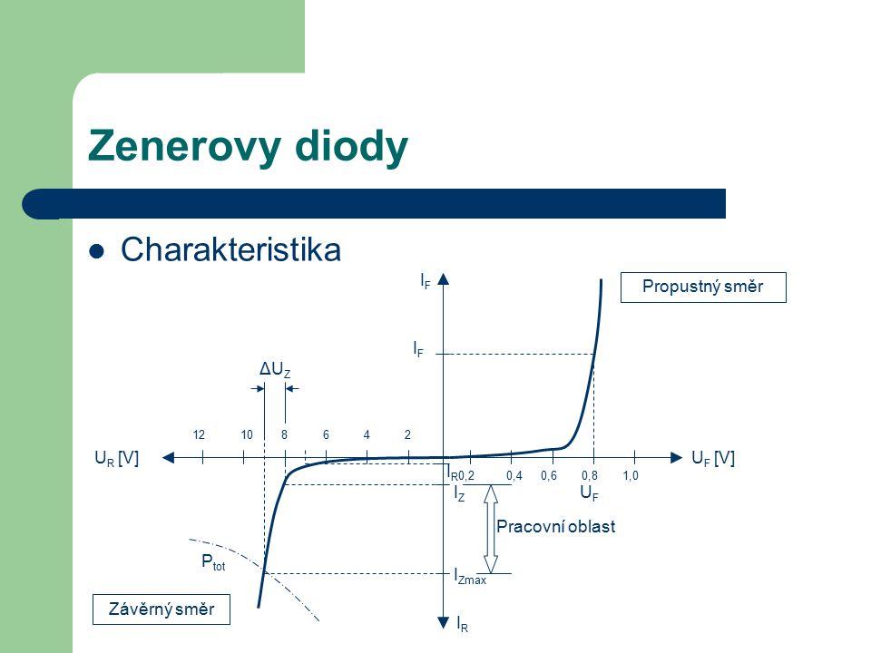 Zenerovy diody Charakteristika 0,20,40,60,81,0 24681012 IRIR P tot I Zmax IZIZ Pracovní oblast ΔUZΔUZ Závěrný směr Propustný směr U F [V]U R [V] UFUF