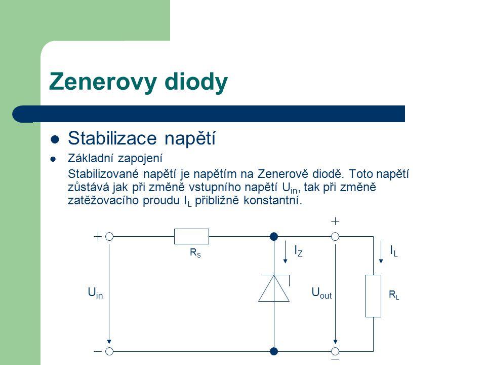 Zenerovy diody Stabilizace napětí Základní zapojení Stabilizované napětí je napětím na Zenerově diodě. Toto napětí zůstává jak při změně vstupního nap