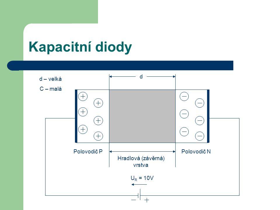 Kapacitní diody Polovodič NPolovodič P Hradlová (závěrná) vrstva U R = 10V d d – velká C – malá