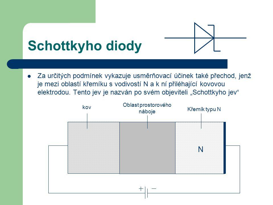 Schottkyho diody Za určitých podmínek vykazuje usměrňovací účinek také přechod, jenž je mezi oblastí křemíku s vodivostí N a k ní přiléhající kovovou