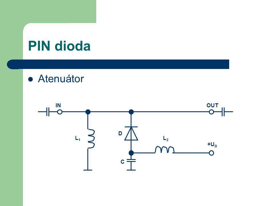 PIN dioda Atenuátor L1L1 D OUT +U B IN C L2L2
