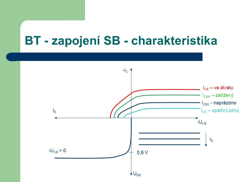 BT - zapojení SB - charakteristika I CB – ve zkratu I CBR – zatížený I CB0 - naprázdno I CB – opačný zdroj IEIE 0,6 V -U CB > 0 -U CB U EB IEIE -I C