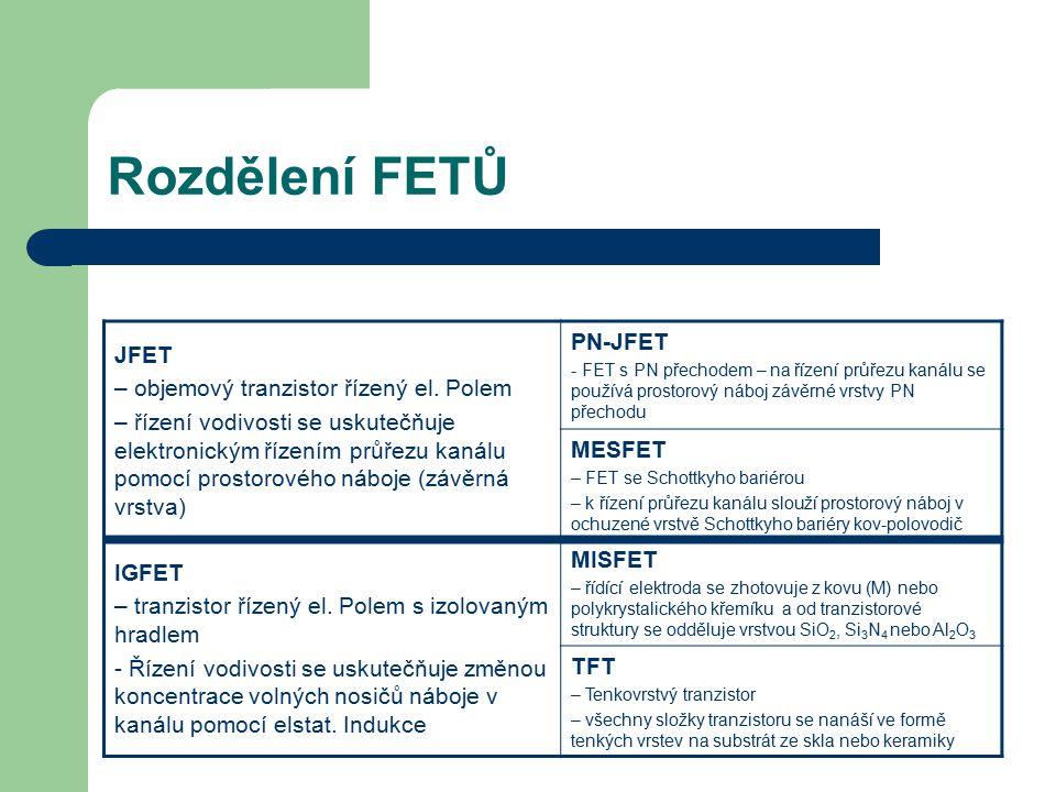 Rozdělení FETŮ JFET – objemový tranzistor řízený el. Polem – řízení vodivosti se uskutečňuje elektronickým řízením průřezu kanálu pomocí prostorového