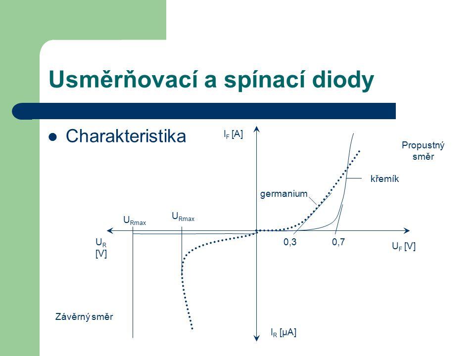 Schottkyho diody Charakteristika 0,10,20,30,40,50,60,7 10203040 -5 -10 -15 5 10 15 I [mA] I [µA] U R [V] U F [V] Hrotová germaniová dioda Schottkyho dioda