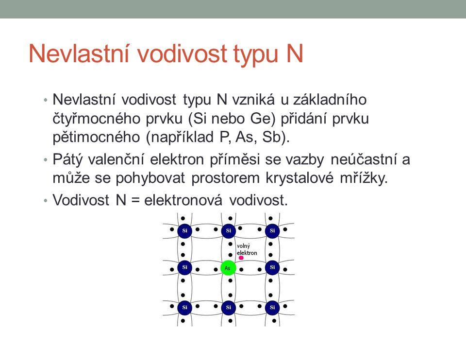 Nevlastní vodivost typu P Nevlastní vodivost typu P vzniká u základního čtyřmocného prvku (Si nebo Ge) přidání prvku třímocného (například B, Al, Ga, In).