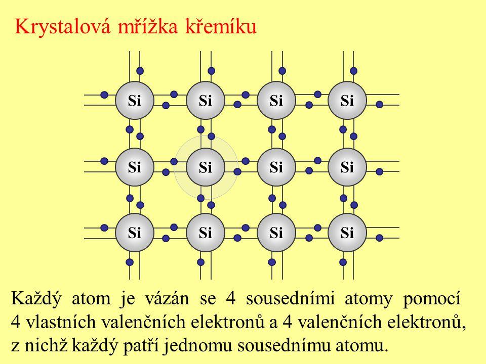 Si Všechny valenční elektrony se podílejí na vazbě, v krysta- lové mřížce nejsou volné elektrony - křemík je izolant.