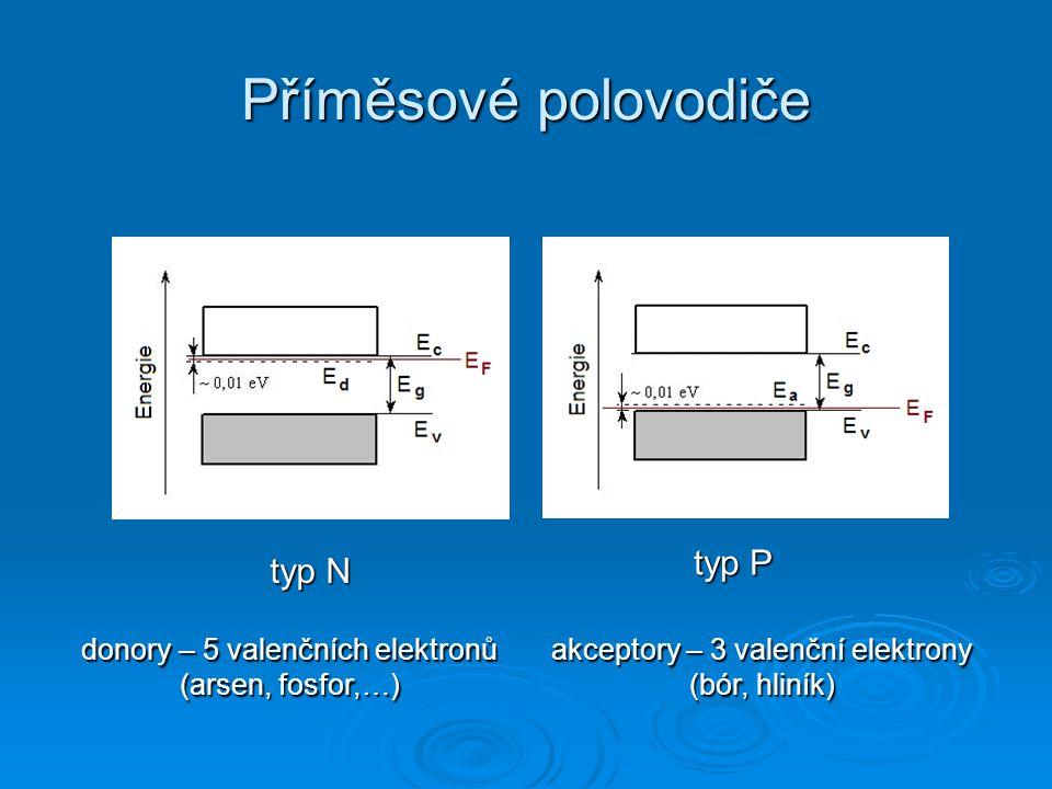 Pásový diagram p-n přechodu