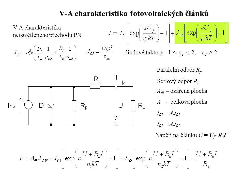 V-A charakteristika fotovoltaických článků Sériový odpor R S Paralelní odpor R p V-A charakteristika neosvětleného přechodu PN A ill – ozářená plocha