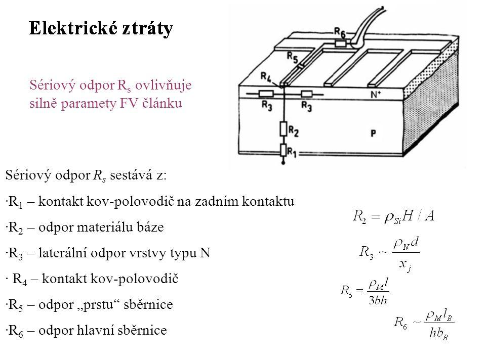 Sériový odpor R s sestává z: ·R 1 – kontakt kov-polovodič na zadním kontaktu ·R 2 – odpor materiálu báze ·R 3 – laterální odpor vrstvy typu N · R 4 –