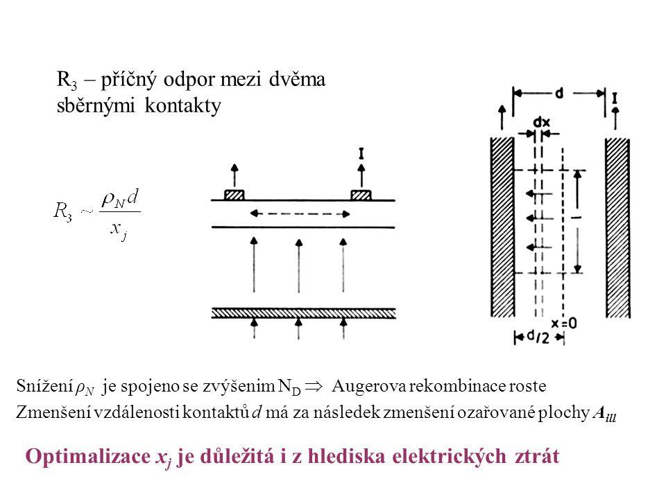 R 3 – příčný odpor mezi dvěma sběrnými kontakty Snížení ρ N je spojeno se zvýšenim N D  Augerova rekombinace roste Zmenšení vzdálenosti kontaktů d má