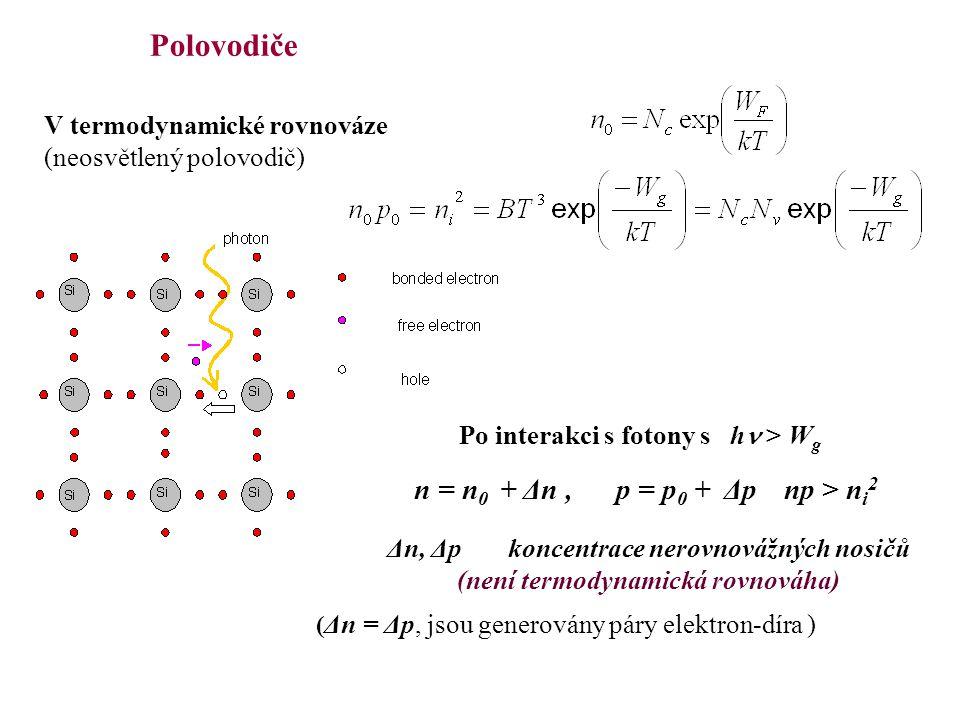 V termodynamické rovnováze (neosvětlený polovodič) Po interakci s fotony s h > W g n = n 0 + Δn, p = p 0 + Δp ( Δn = Δp, jsou generovány páry elektron