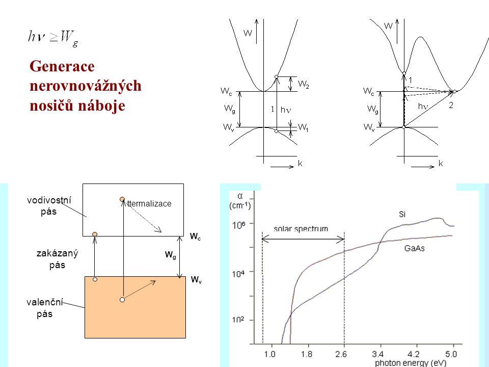 vodivostní pás valenční pás zakázaný pás ttermalizace WgWg WcWc WvWv Generace nerovnovážných nosičů náboje