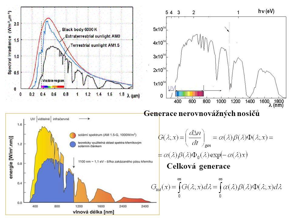 Generace nerovnovážných nosičů Celková generace h (eV) (nm)