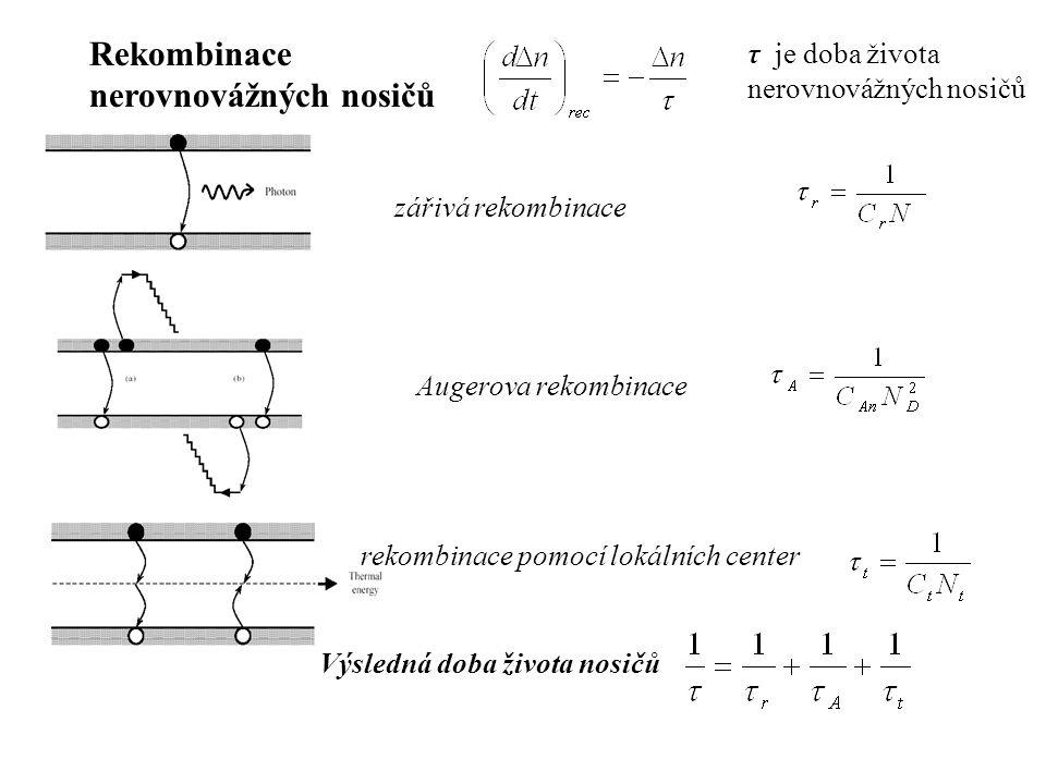 Rekombinace nerovnovážných nosičů zářivá rekombinace τ je doba života nerovnovážných nosičů Augerova rekombinace Výsledná doba života nosičů rekombina