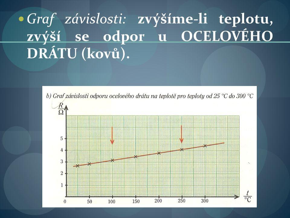 Graf závislosti: zvýšíme-li teplotu, zvýší se odpor u OCELOVÉHO DRÁTU (kovů).