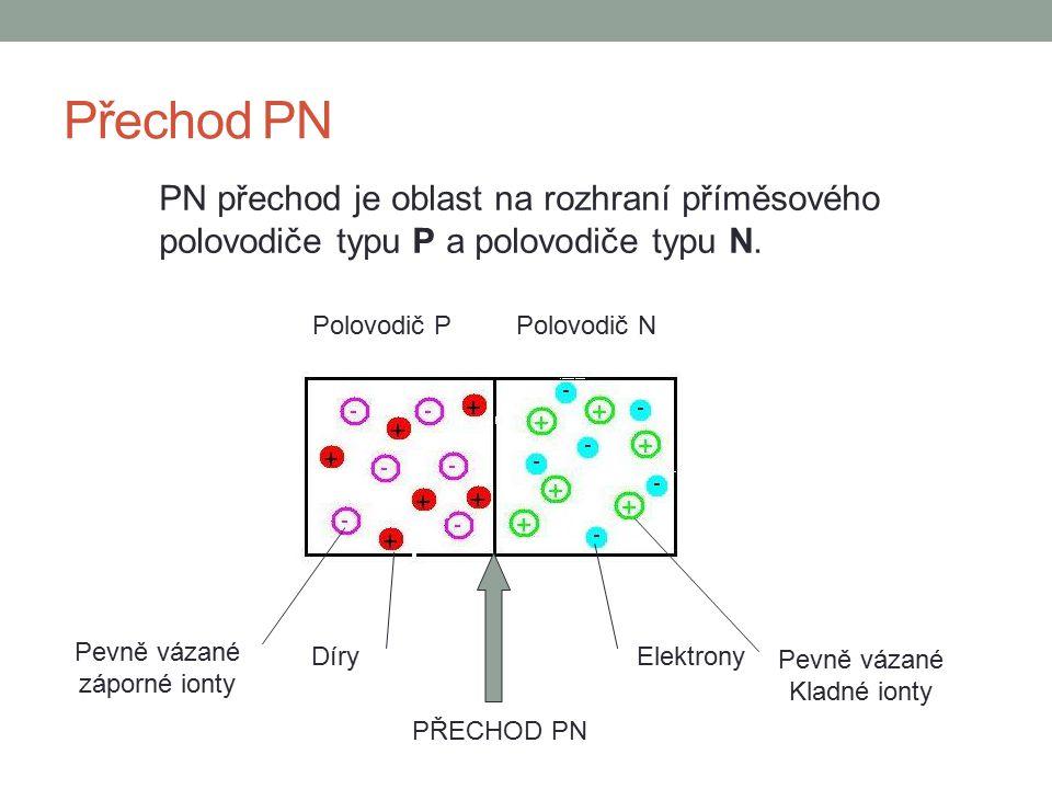 Přechod PN PN přechod je oblast na rozhraní příměsového polovodiče typu P a polovodiče typu N. Polovodič P Polovodič N Pevně vázané záporné ionty Pevn