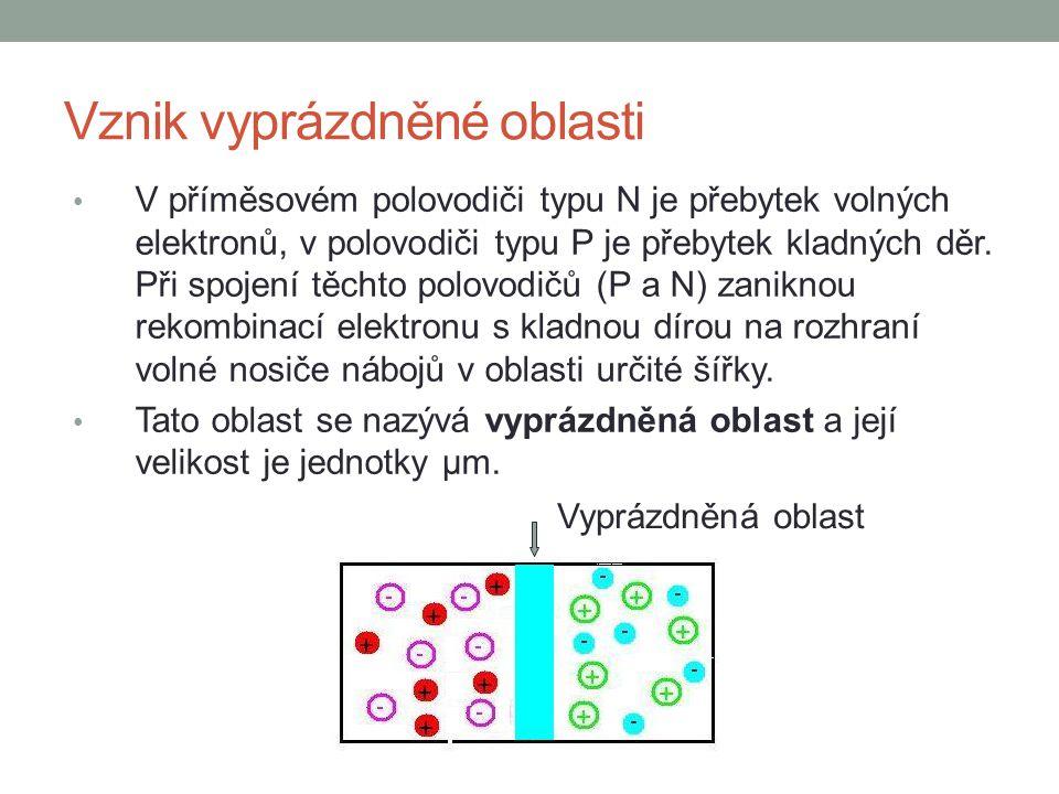 Vznik vyprázdněné oblasti V příměsovém polovodiči typu N je přebytek volných elektronů, v polovodiči typu P je přebytek kladných děr. Při spojení těch