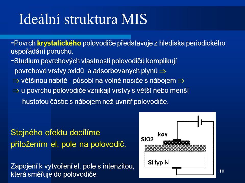10 Ideální struktura MIS - Povrch krystalického polovodiče představuje z hlediska periodického uspořádání poruchu. - Studium povrchových vlastností po
