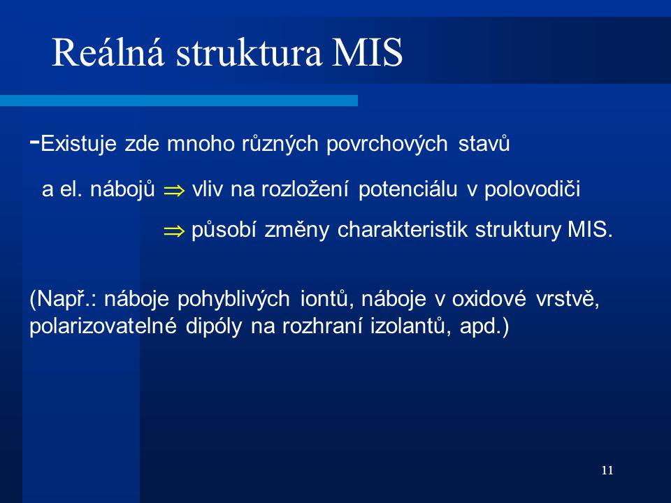 11 Reálná struktura MIS - Existuje zde mnoho různých povrchových stavů a el. nábojů  vliv na rozložení potenciálu v polovodiči  působí změny charakt
